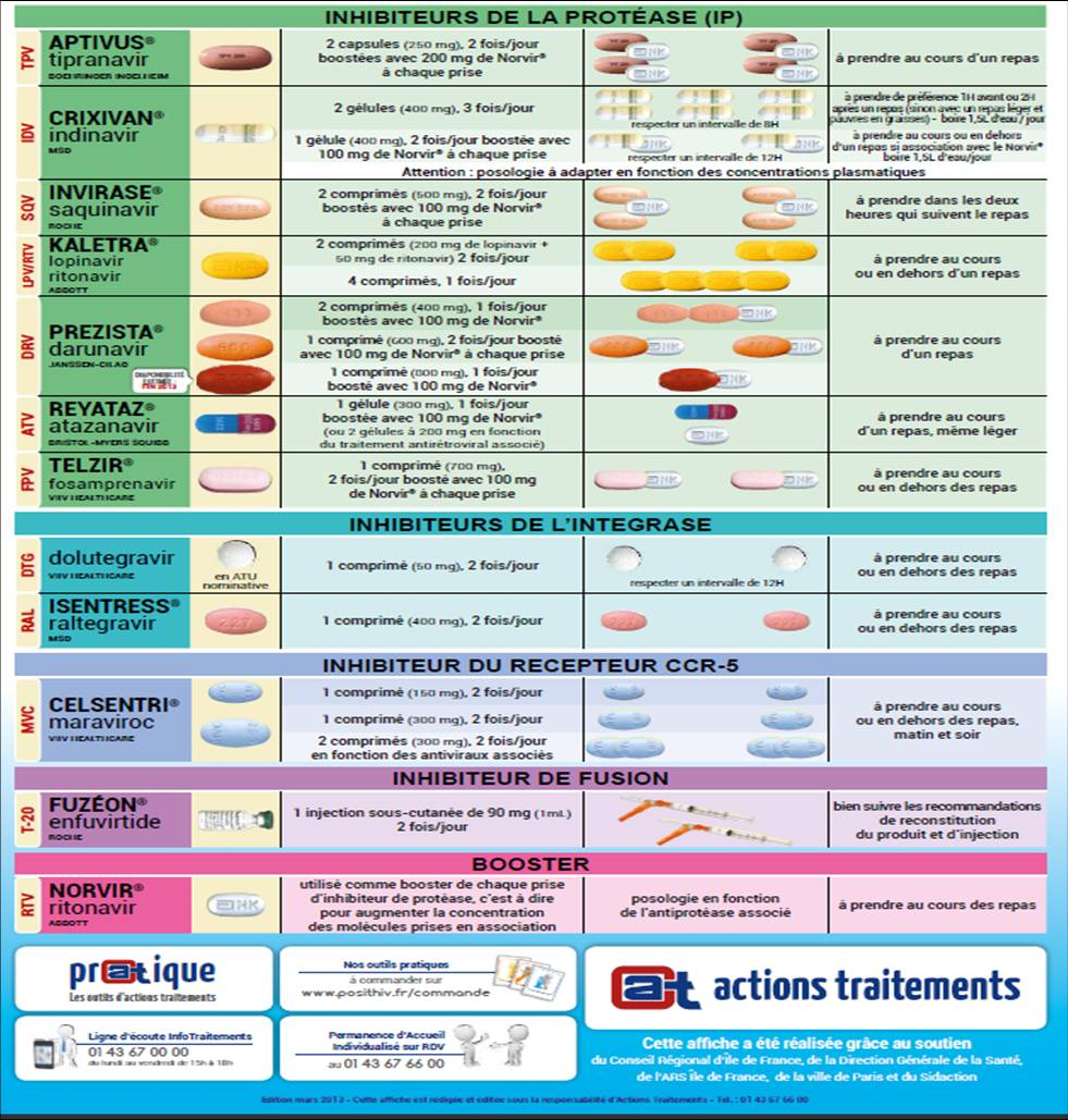 liste des medicament anti inflammatoire steroidien
