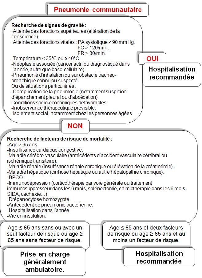 Allergie augmentin clamoxyl - Prozac jaw