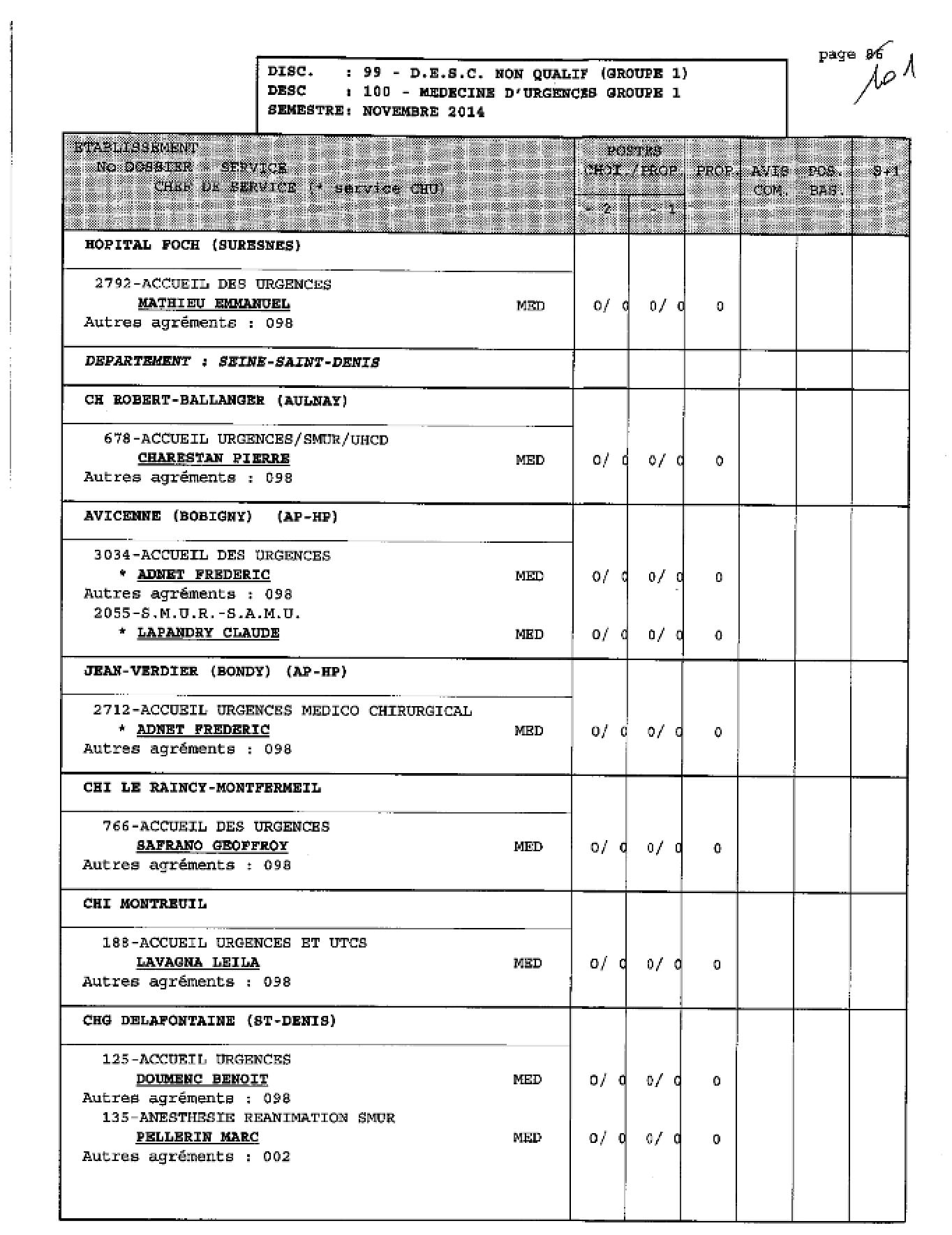 concours infirmier anesthesiste Espace emploi-concours ars bretagne: bretagne infirmier anesthesiste 16/01/2018 centre hospitalier intercommunal de cornouaille quimper-concarneau.